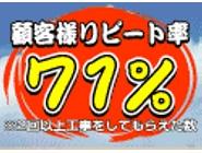 (株)近畿総合リフォーム 画像2